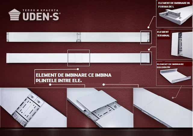 Panou Radiant Uden-s Plinta 150W prezentare