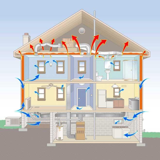 Cum-facem-economii-la-incalzirea-electrica-izolatie