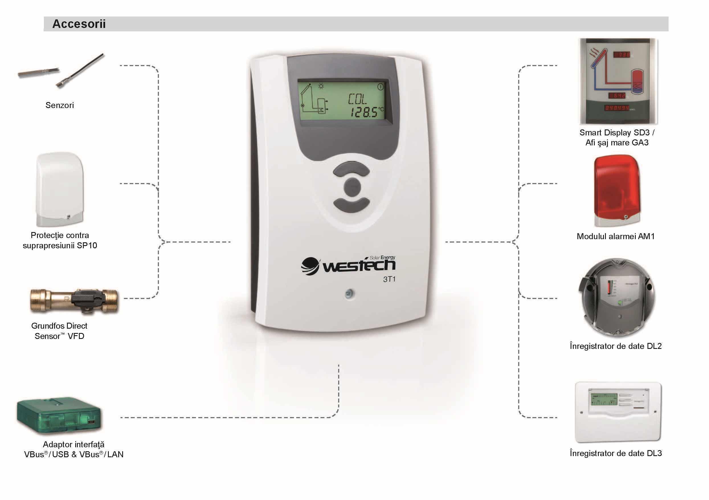 Automatizare-instalatie-solara--Westech-3T1-inclusiv-3-senzori-PT1000