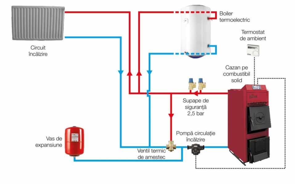 Boiler-Electric-Ferroli-Calypso-80-VEMT-RE-schema-conectare